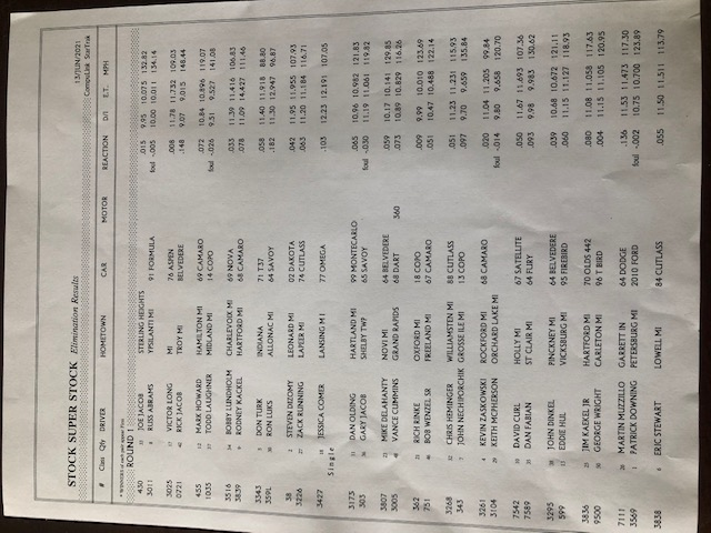 Results Page 1