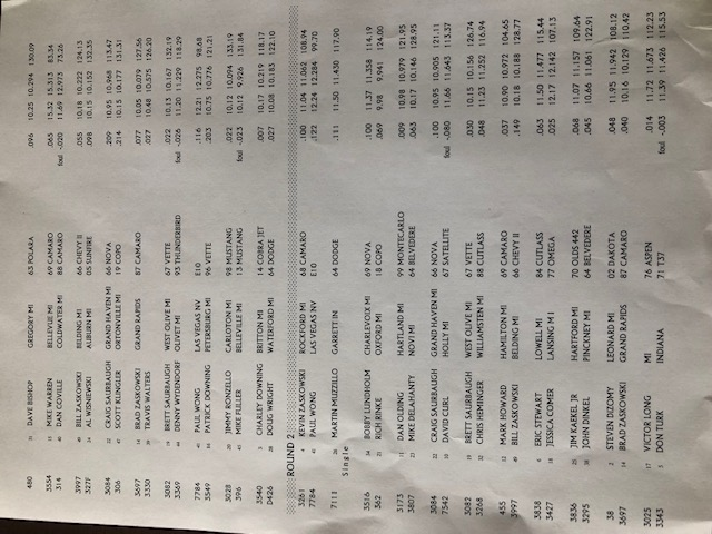 Results Page 2